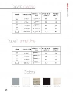 6_table-bases-tables-page-008